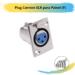 Plug Cannon XLR para Painel (F)